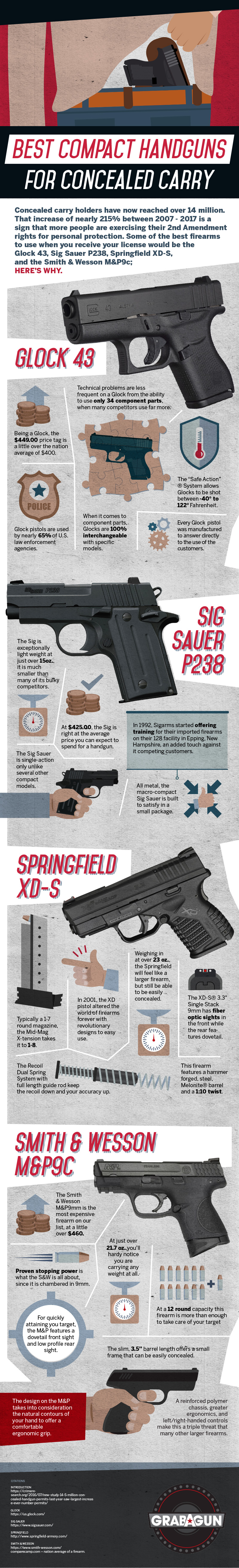 Best Compact Handguns for Concealed Carry